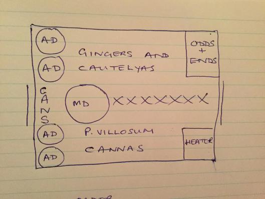 Greenhouse floor plan